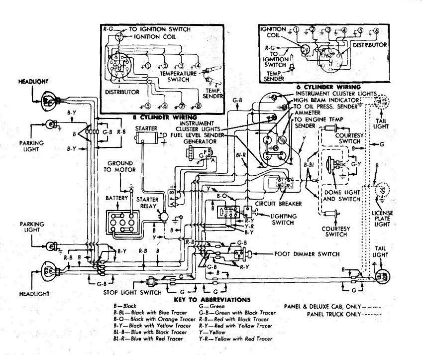 1951 ford f1 wire diagram