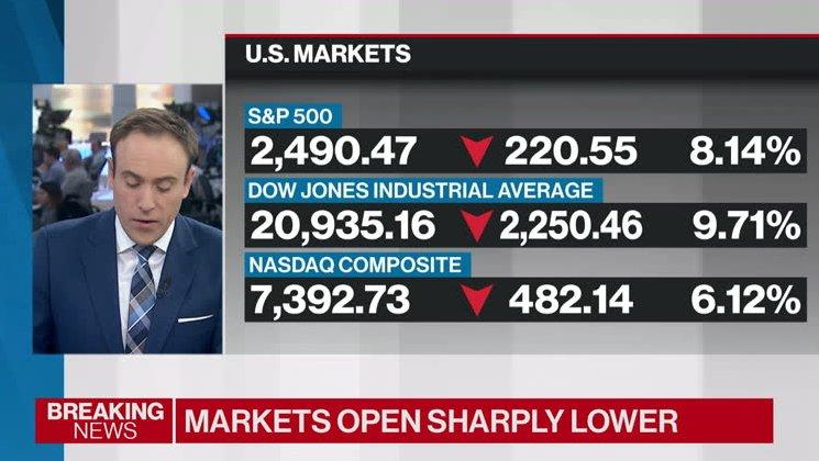 BNN Bloomberg's mid-morning market update: March 16. 2020 - Video - BNN