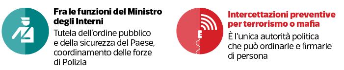Matteo Salvini  ovunque ma poco al Viminale  Corriereit