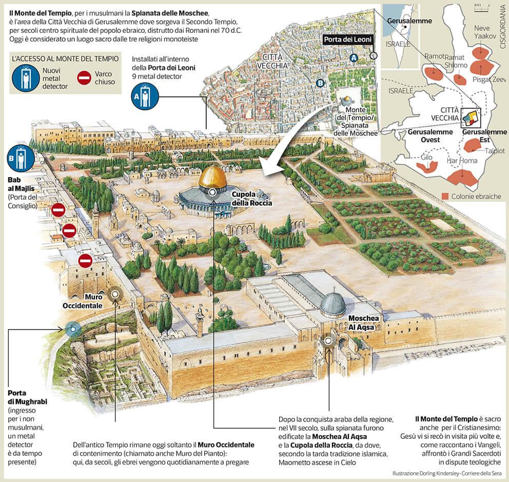 Gerusalemme la Spianata delle Moschee  Corriereit