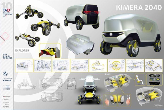 The Kimera project
