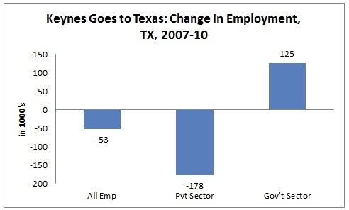 http://jaredbernsteinblog.com/texas-and-the-gov%e2%80%99t-better-friends-than-you%e2%80%99d-think/