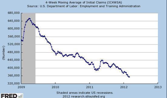 unemployment initial claims