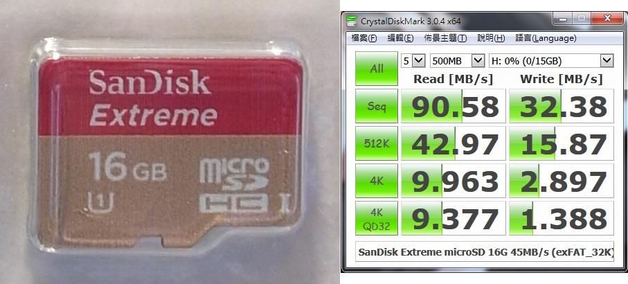 [心得] 多張 SanDisk 記憶卡效能測試
