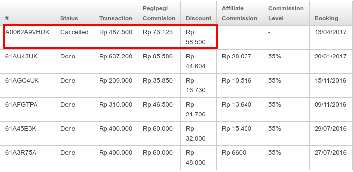 pegi pegi affiliate program, afiliasi pegi pegi, program afiliasi hotel, affiliate hotel, affiliate hotel indonesia, afiliasi booking hotel, hotel affiliate marketing, afiliasi hotel, affiliate hotel booking, affiliate marketing hotel industry,