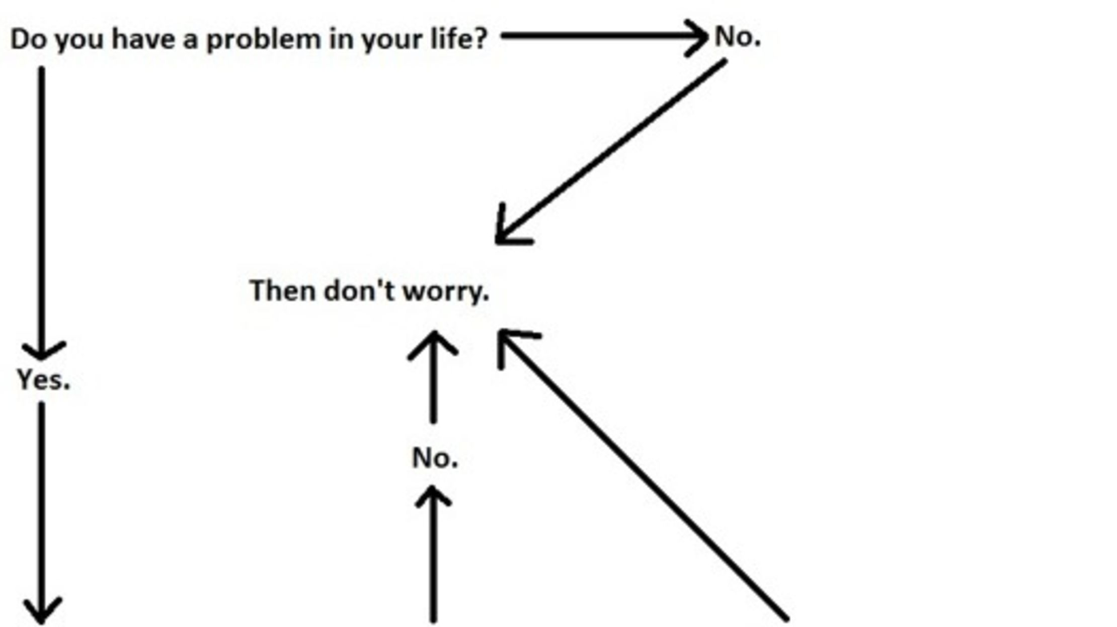 10 funny and fabulous flowcharts [ 2220 x 1248 Pixel ]