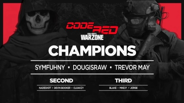 What are the results for the Warzone Code Red Charity Tournament?