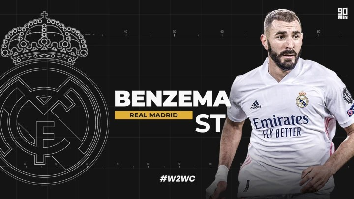 Welcome to World Class: Karim Benzema