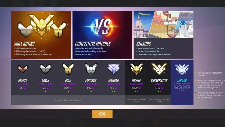 How Overwatchs Ranking System Works Dbltap