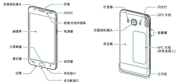 Samsung Galaxy J5 (2016) şi Galaxy J7 (2016) au parte de