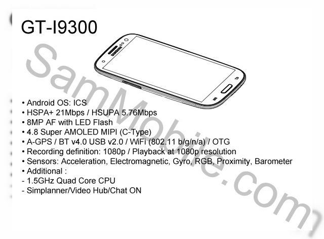 Iată manualul lui Samsung GT-I9300 (posibil Galaxy S III