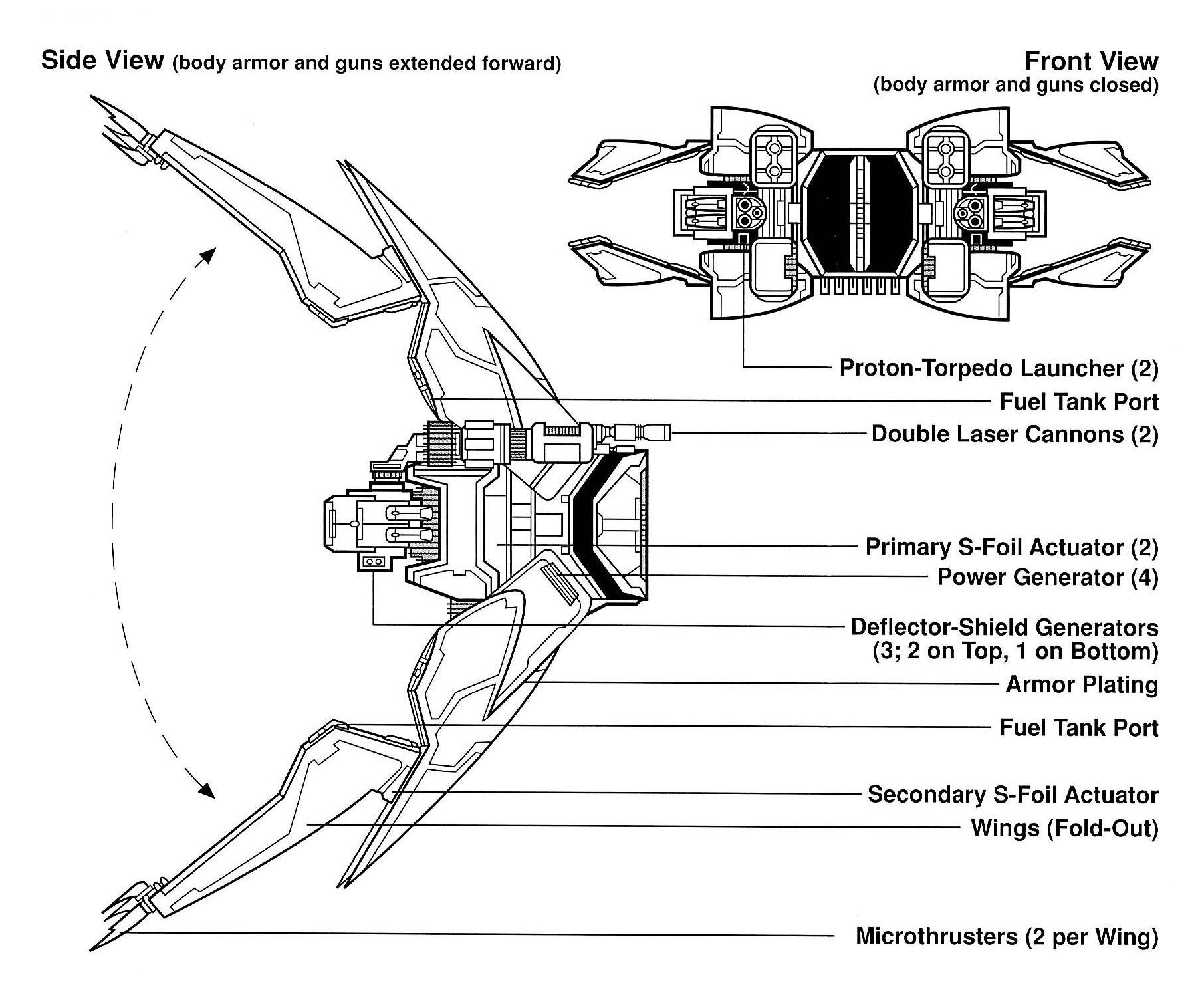 The Spacebattles Thread