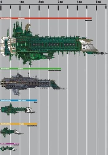 https://i0.wp.com/images2.wikia.nocookie.net/__cb20120419162014/es.warhammer40k/images/f/f4/350px-ImperialNavyShipClasses.jpg