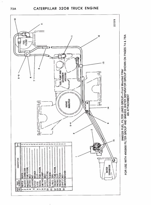 small resolution of  caterpillar sel engine wiring diagram on 3208 parts diagram caterpillar engine diagram caterpillar 3208