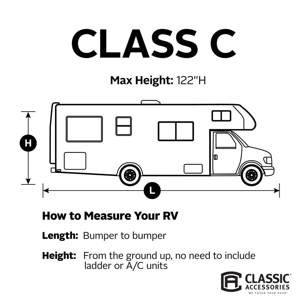 Dimension Classe C. pr sentation de la classe c w204