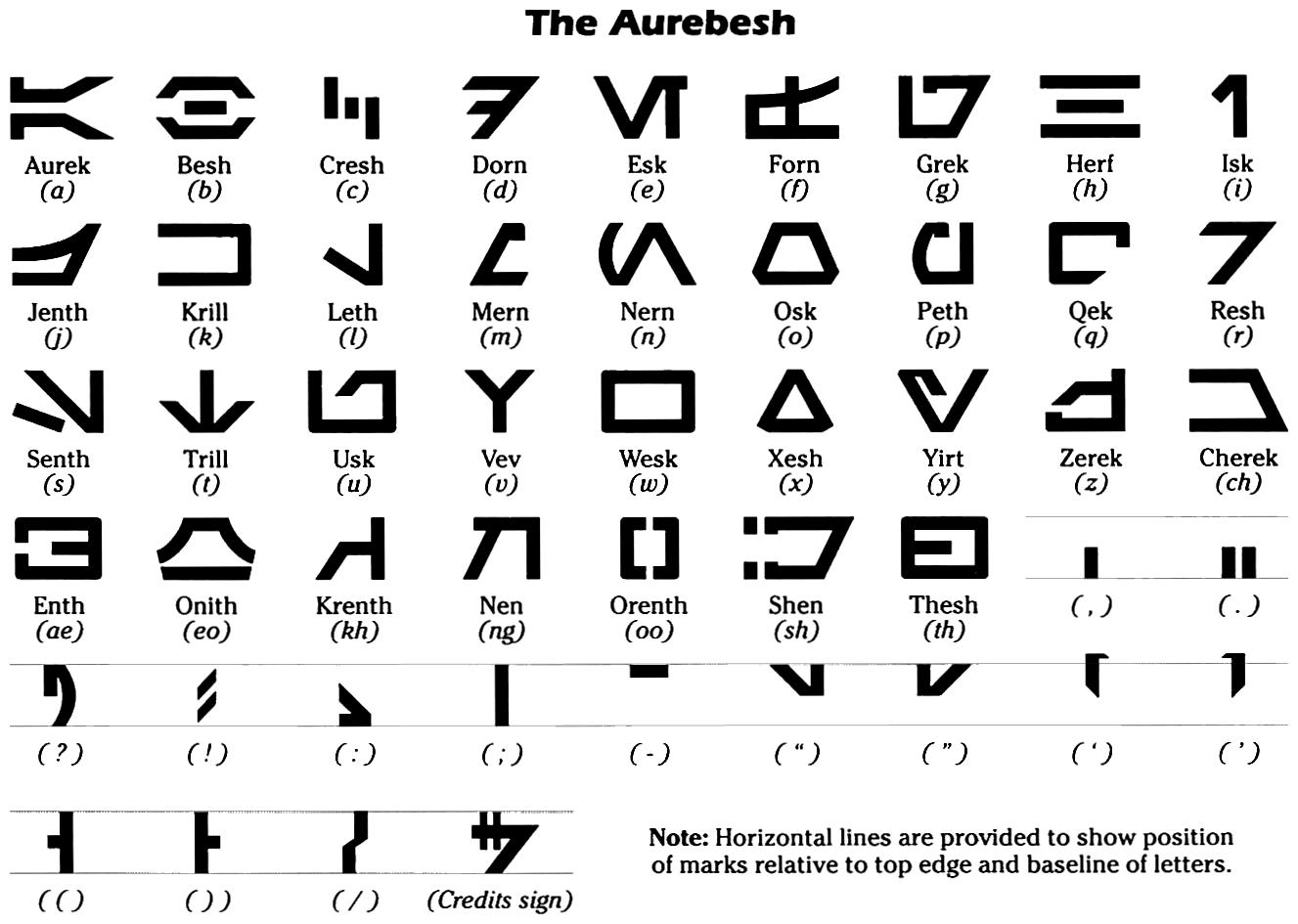 The Star Wars alphabet : movies