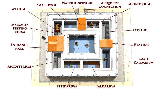 LMIR  Roman Bath with Aqueduct  Cuusoo Wiki