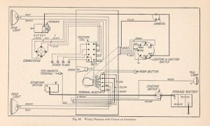 Photo: engine wiring diagram Ford Model T | 1908 to 1927