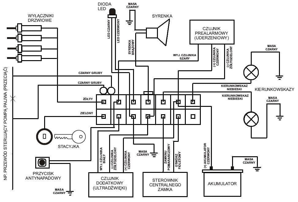 [B5 ABC] Jak podłączyć domykanie szyb z alarmu (schemat
