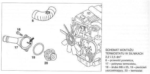 Schemat silnika mercedes w210