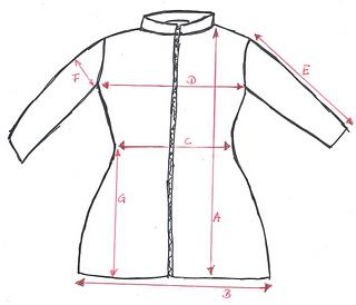 Ravelry: AngelWings pattern by Steffi Schultz