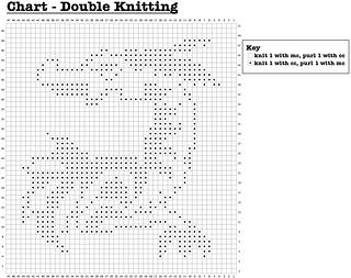 Ravelry: An Old Friend Dragon Square pattern by Kristen Howard