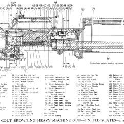 M1 Rifle Diagram 1990 Honda Civic Hatchback Radio Wiring 1 M1917 Colt-browning Heavy Machine Gun Hd Wallpapers | Backgrounds - Wallpaper Abyss