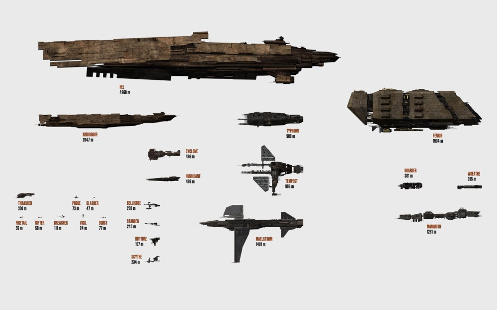 medium resolution of eve ship size diagram