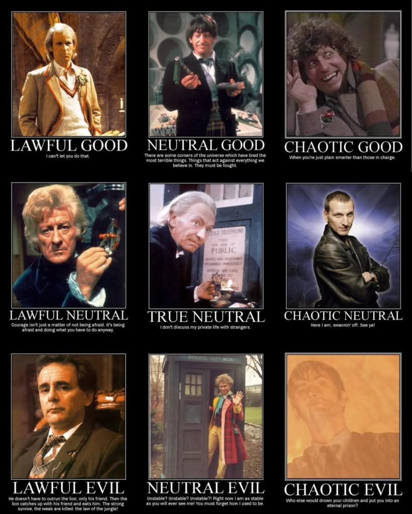 Recommend good neutral evil chart necessary words