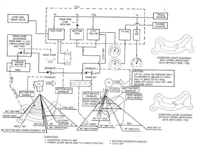 saab 340 wiring diagram