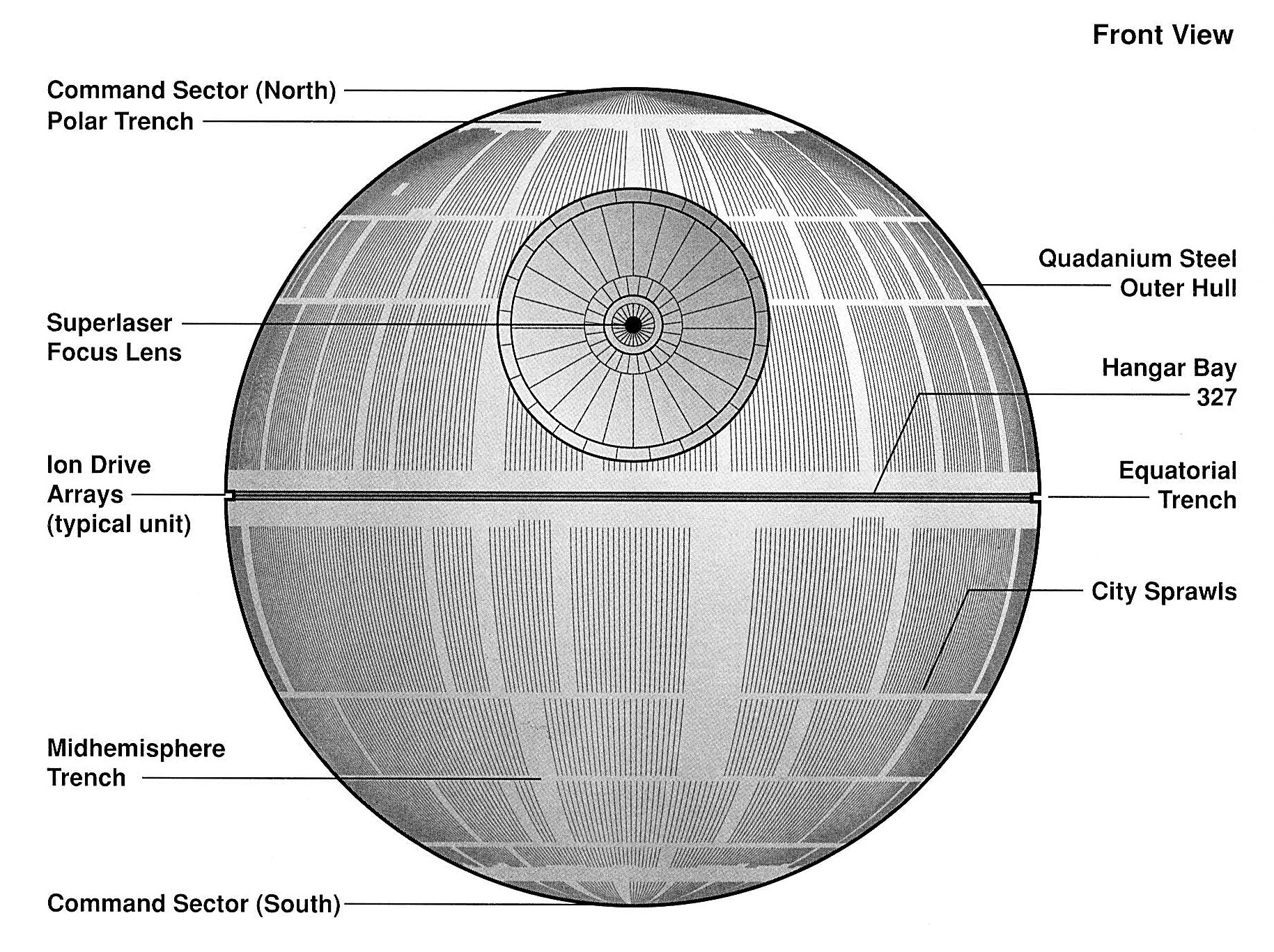 Death Star plan