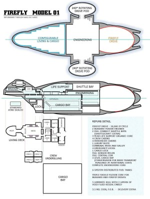 Fireflyclass transport ship  The Firefly and Serenity