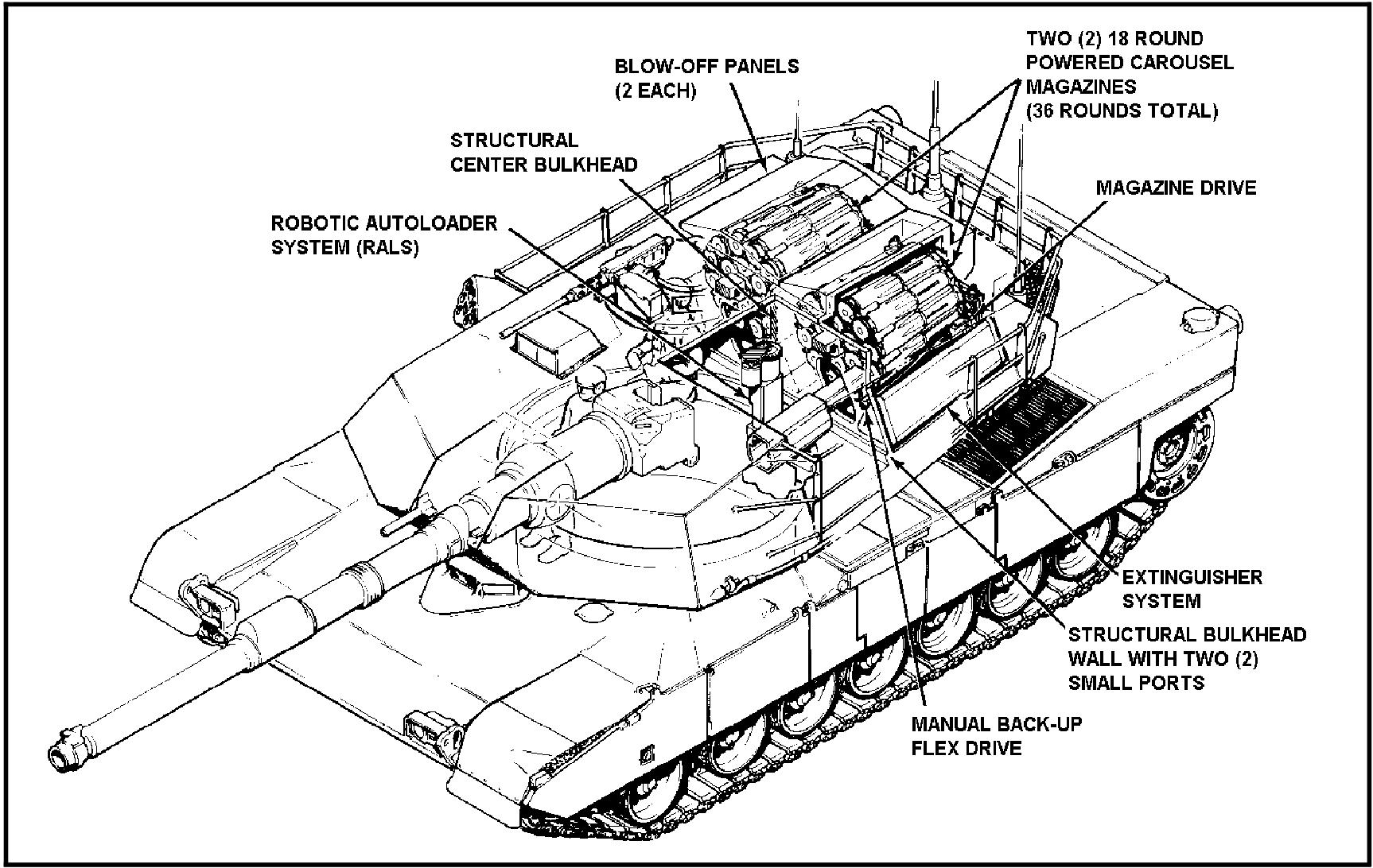 M1 Abrams Main Battle Tank Series Tarakian Variants