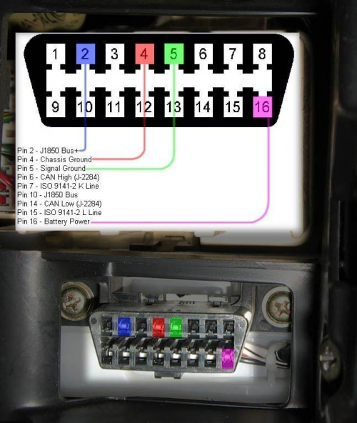 Abs Wiring Diagram Ford Zx2 Obd Ii Toyota Avensis