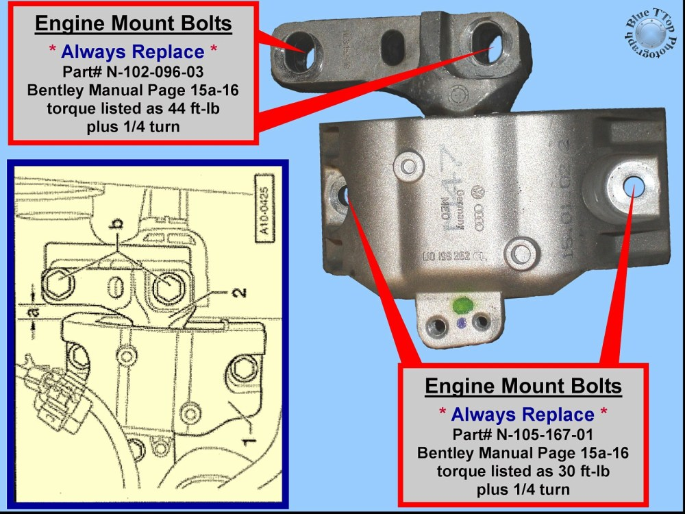 medium resolution of raise or lower the engine carefully until the engine mount is equally supported by the body and the engine mount bracket confirm that all 4