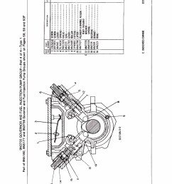these manuals contain detailed service testing and operatin caterpillar 3208 industrial and marine engines set of pdf manuals  [ 1029 x 1400 Pixel ]