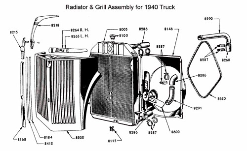 Photo: z detail information Radiator & grill assy for 1940