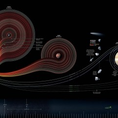 What Is A Space Diagram Mercedes Benz Wiring All Planets In Wallpapers Pics About