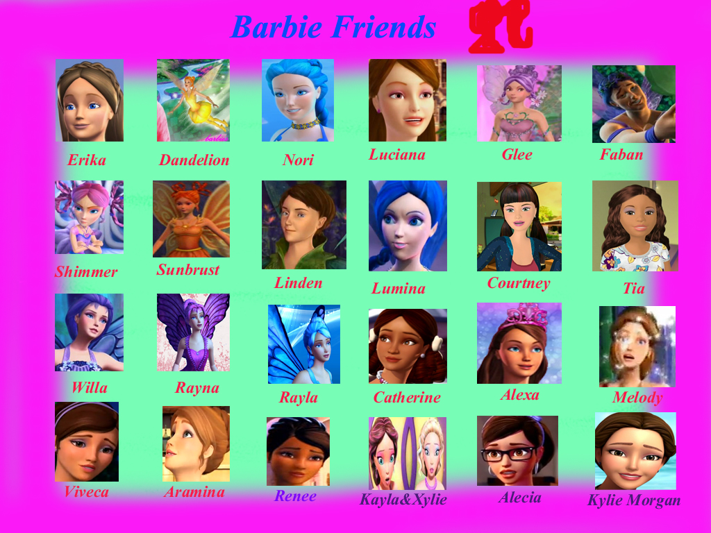 Barbie Doll Barbie Movies Wiki The Wiki Dedicated To Html