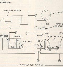 allis chalmers c wiring diagram 5 7 fearless wonder de u2022allis chalmers c wiring diagram [ 1400 x 781 Pixel ]