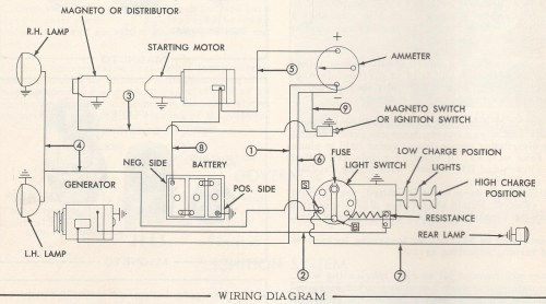 small resolution of allis chalmers c wiring diagram 5 7 fearless wonder de u2022allis chalmers c wiring diagram