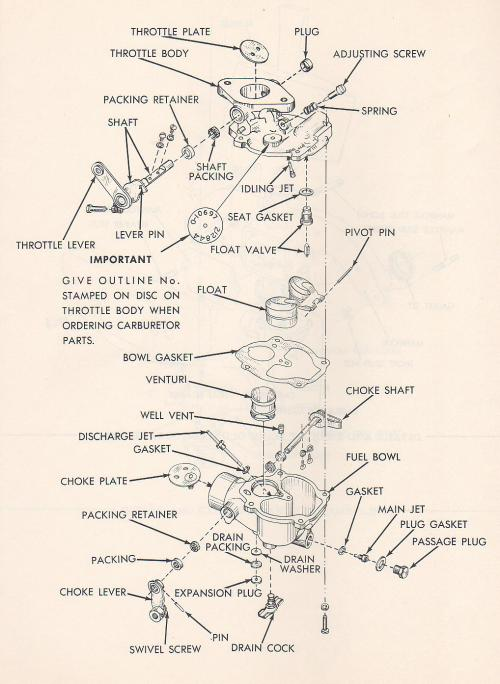 small resolution of 1950 farmall h wiring diagram farmall 400 wiring diagram farmall super h carburetor adjustment farmall super