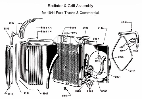 Photo: z detail information Radiator & grill assy for 1941