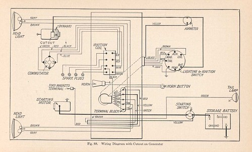 Ford Ignition Wire Diagram Photo Engine Wiring Diagram Ford Model T 1908 To 1927
