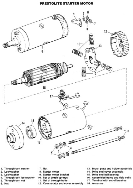 Harley-Davidson Wiring Diagrams & Manuals