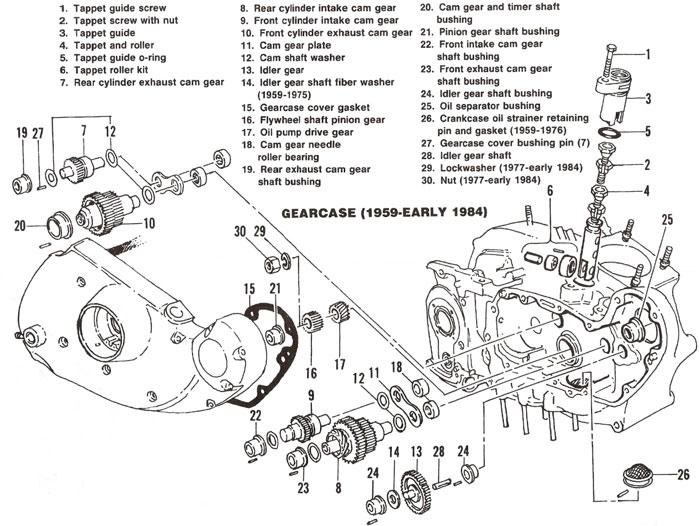 Harley Davidson Ironhead Sportster Parts Catalog
