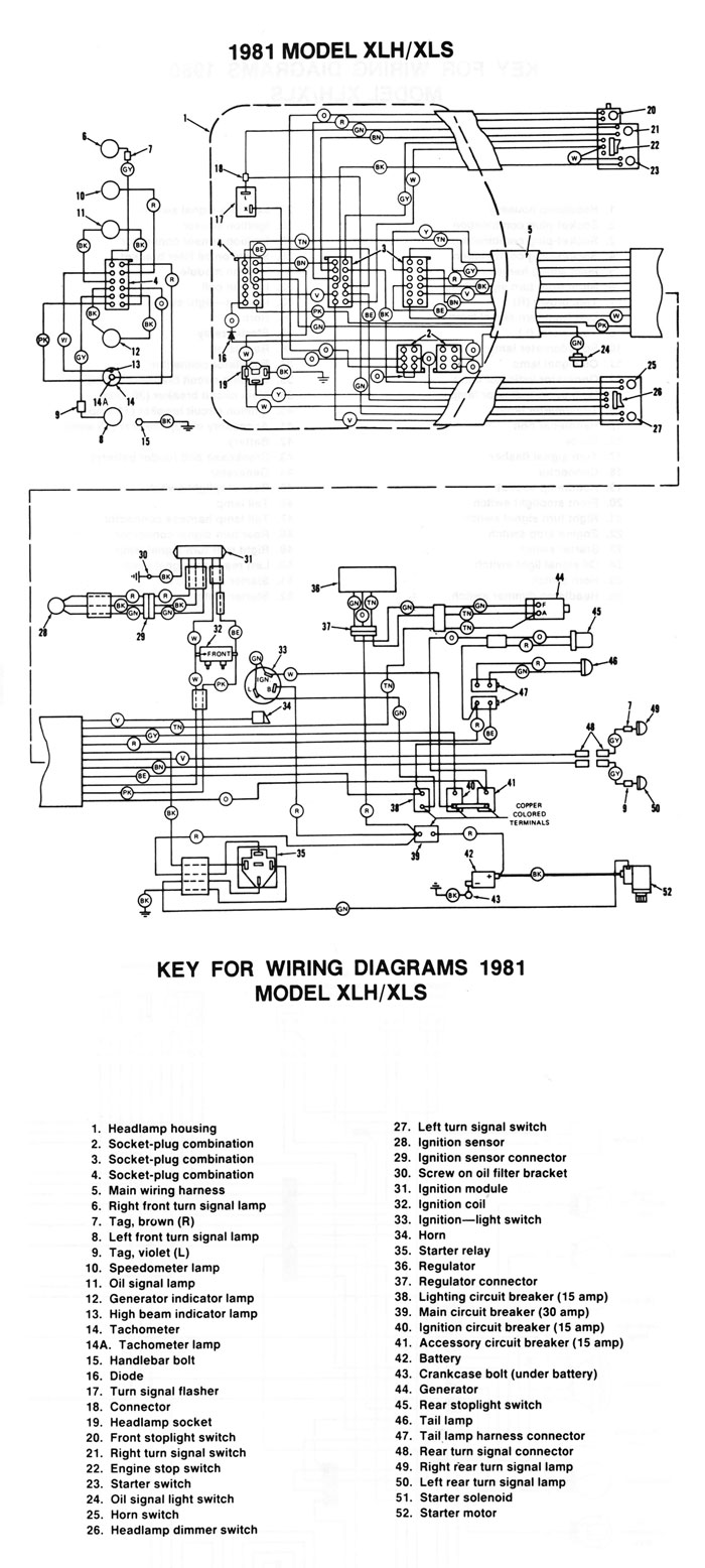 Harley Wiring Diagram : harley, wiring, diagram, Harley-Davidson, Wiring, Diagrams, Manuals, Demons, Cycle