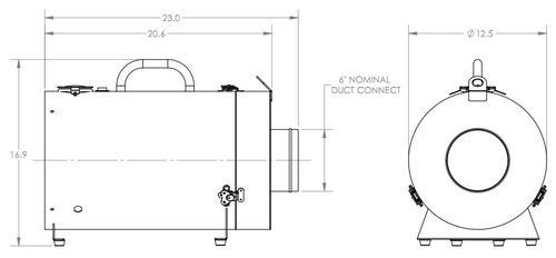 SP125A FM40 125 CFM Portable HEPA Filtration Unit