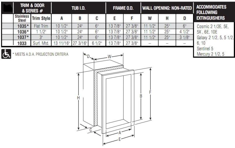 Ada Mounting Height For Fire Extinguisher Cabinets   www ...