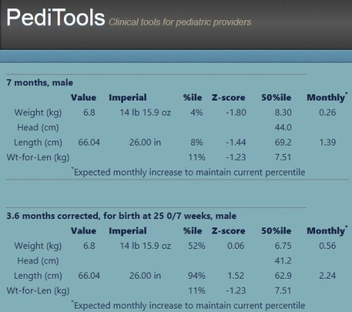 How much does your preemie weigh at 7 months? - BabyCenter